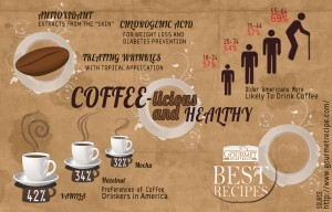 coffeeliciousandhealthy_51ecaaab6d221