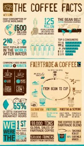 the-coffee-facts-by-the-coffee-club-belgium_5065ba4916169