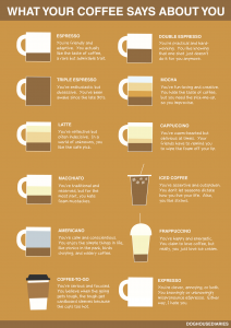 what-your-coffee-says-about-you_51df1d63e9391