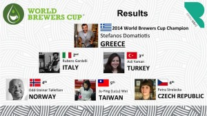 2014-world-brewers-cup-champion